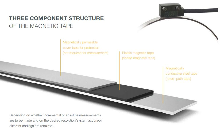 Magnetic Tapes by Elgo Electronic